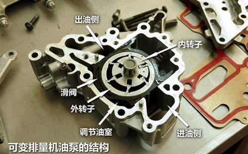 n20发动机采用了与n55发动机相同的可变排量机油泵,该机油泵是